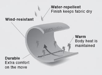 Aquadry-Membrane