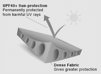 SolarShield_SunProtective-Clothing