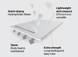 insulating-03