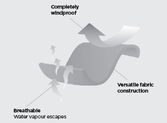 windproof-03