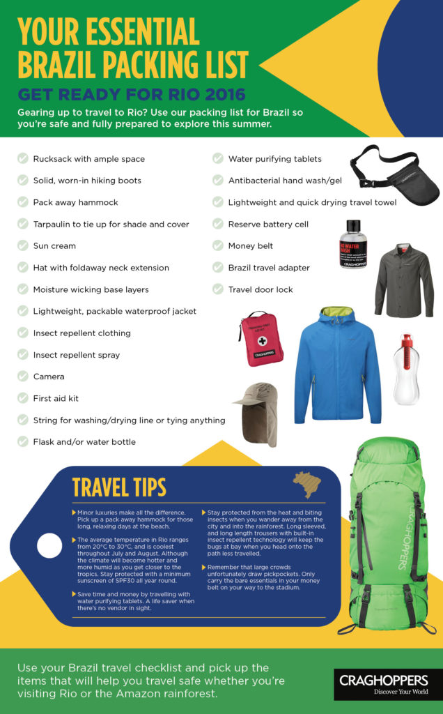 Craghoppers Recommended Brazil Packing List For 2016 Olympics