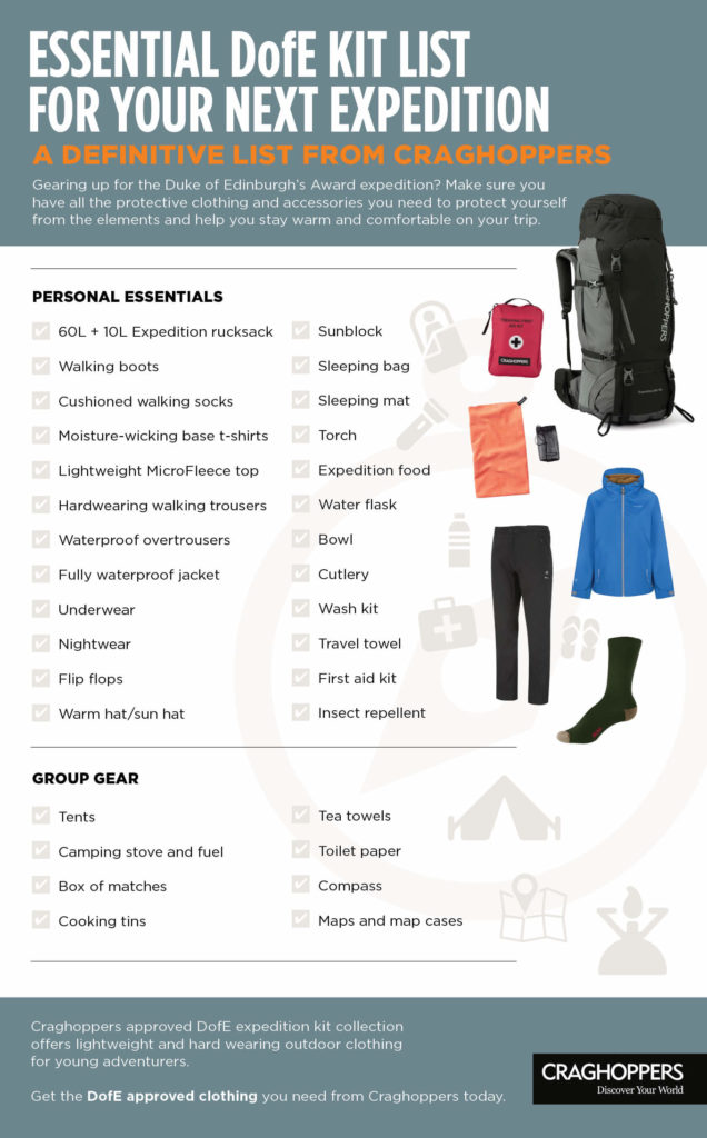 DofE Expedition Kit List from Craghoppers (1)