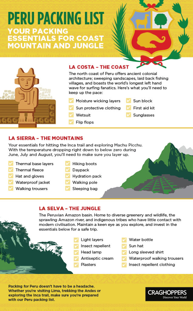 Discover our Peru Packing List